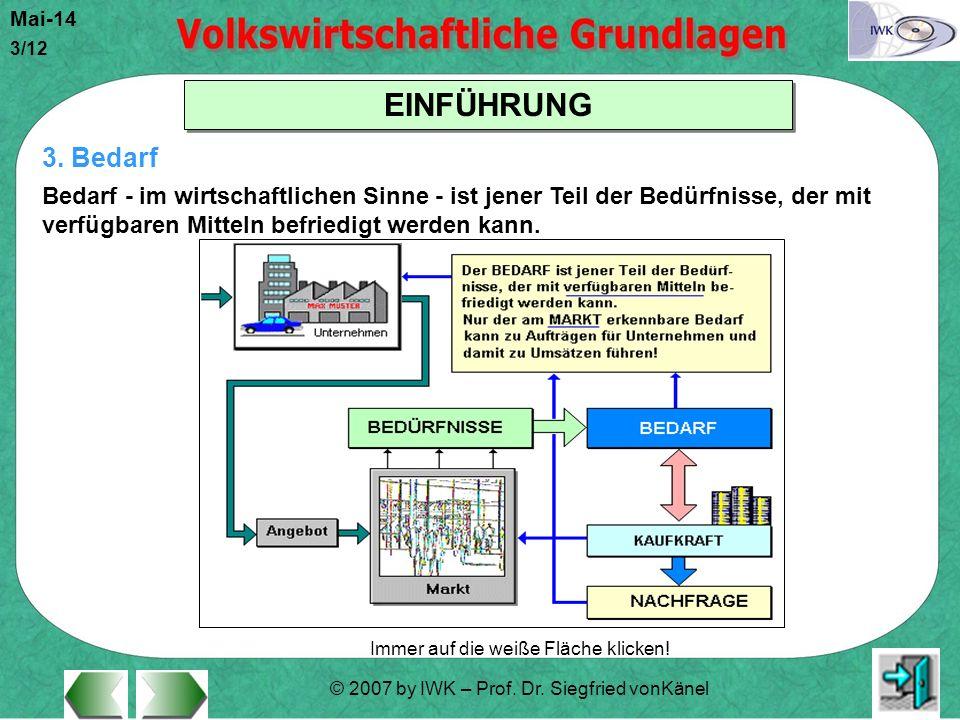 © 2007 by IWK – Prof. Dr. Siegfried vonKänel Mai-14 3/12 EINFÜHRUNG Immer auf die weiße Fläche klicken! 3. Bedarf Bedarf - im wirtschaftlichen Sinne -