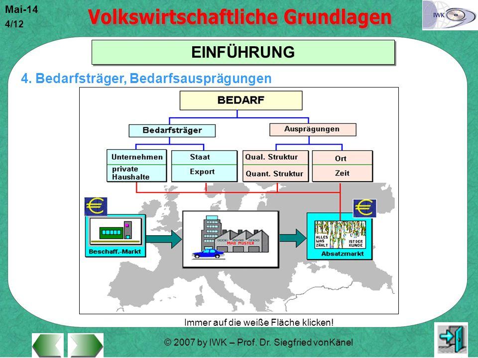 © 2007 by IWK – Prof. Dr. Siegfried vonKänel Mai-14 4/12 EINFÜHRUNG Immer auf die weiße Fläche klicken! 4. Bedarfsträger, Bedarfsausprägungen