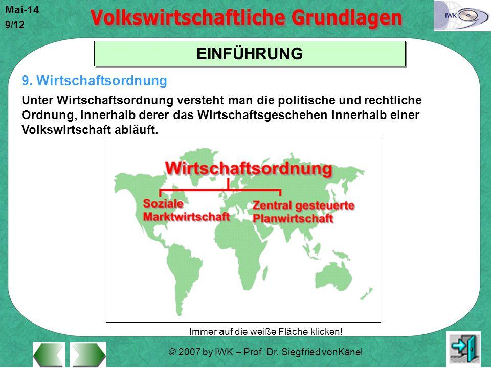 © 2007 by IWK – Prof. Dr. Siegfried vonKänel Mai-14 9/12 EINFÜHRUNG Immer auf die weiße Fläche klicken! 9. Wirtschaftsordnung Unter Wirtschaftsordnung