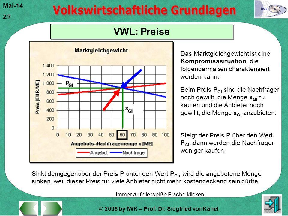 © 2008 by IWK – Prof.Dr. Siegfried vonKänel Mai-14 2/7 Immer auf die weiße Fläche klicken.