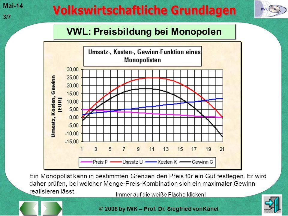 © 2008 by IWK – Prof.Dr. Siegfried vonKänel Mai-14 4/7 Immer auf die weiße Fläche klicken.