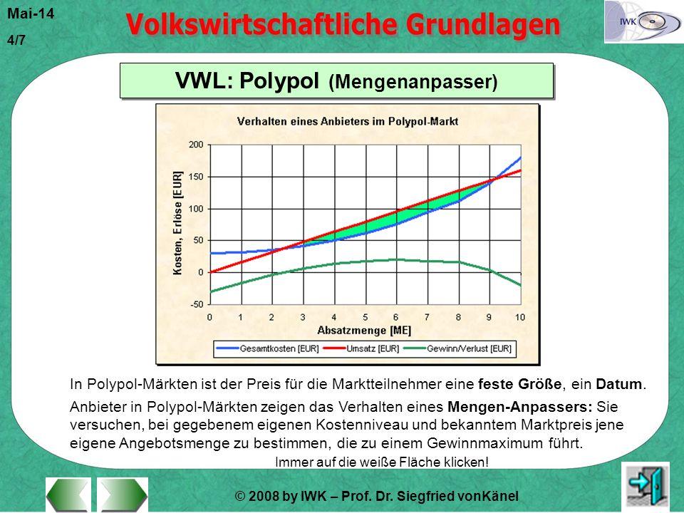 © 2008 by IWK – Prof.Dr. Siegfried vonKänel Mai-14 5/7 Immer auf die weiße Fläche klicken.