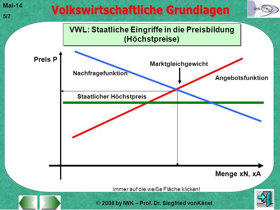 © 2008 by IWK – Prof.Dr. Siegfried vonKänel Mai-14 6/7 Immer auf die weiße Fläche klicken.