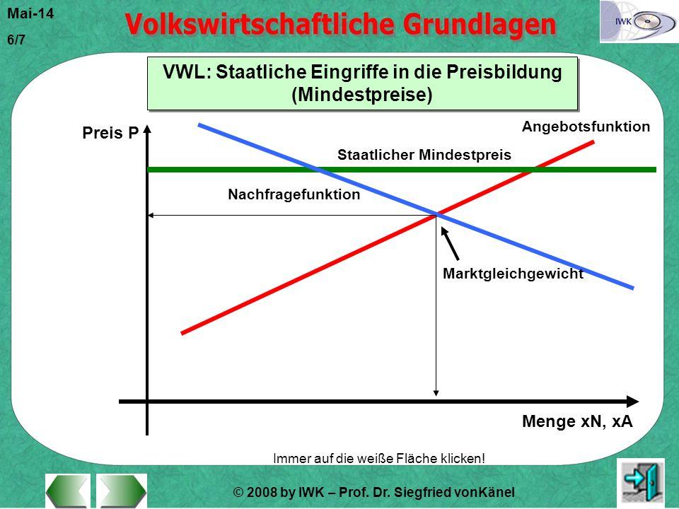 © 2008 by IWK – Prof.Dr. Siegfried vonKänel Mai-14 7/7 Immer auf die weiße Fläche klicken.