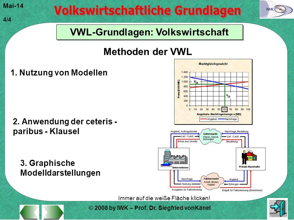 © 2008 by IWK – Prof. Dr. Siegfried vonKänel Mai-14 4/4 VWL-Grundlagen: Volkswirtschaft Immer auf die weiße Fläche klicken! Methoden der VWL 1. Nutzun