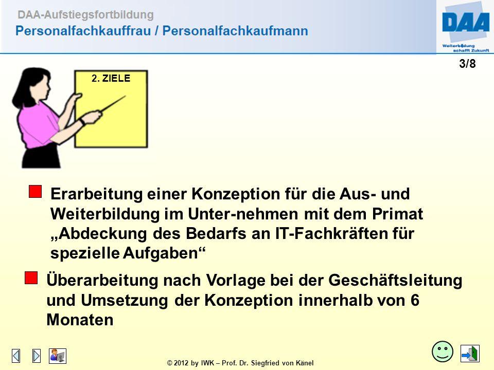 © 2012 by IWK – Prof.Dr. Siegfried von Känel 2/8 Mein Name ist Manuela Fischer.