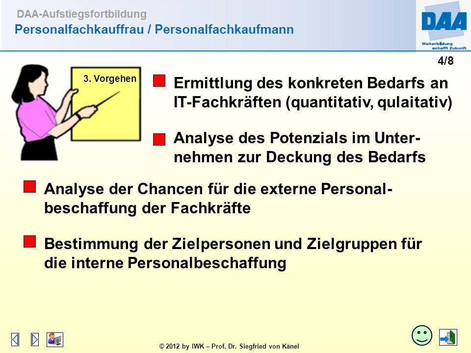 © 2012 by IWK – Prof.Dr. Siegfried von Känel 4/8 3.
