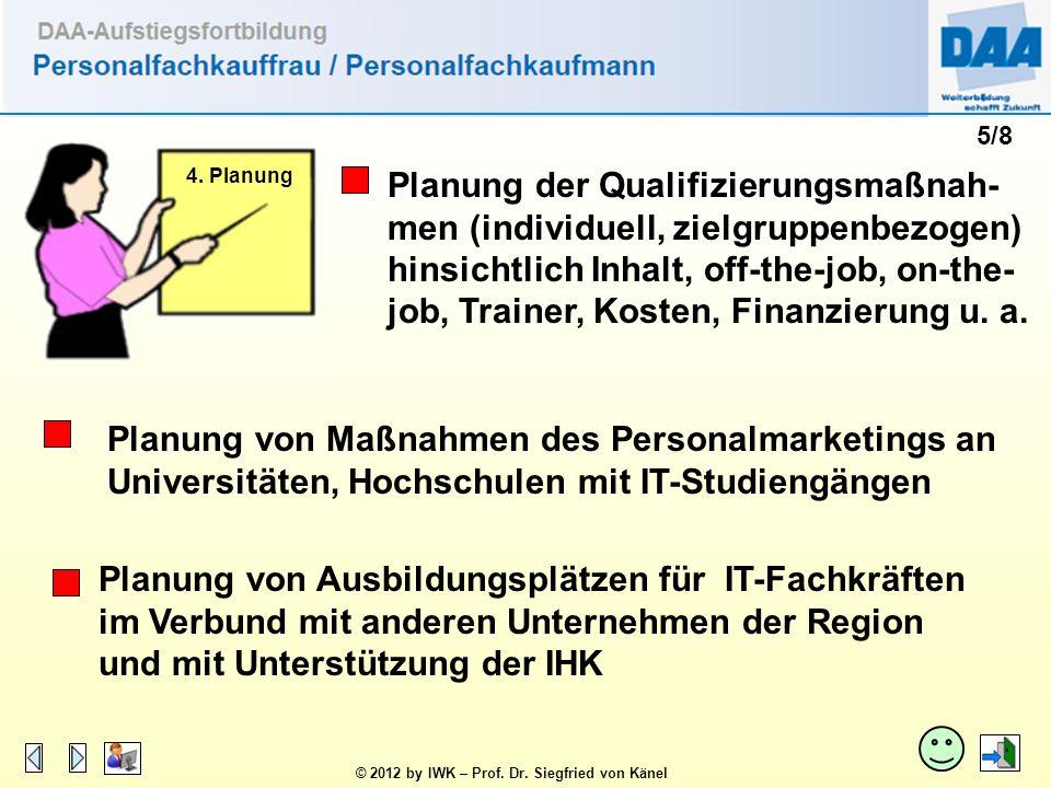 © 2012 by IWK – Prof.Dr. Siegfried von Känel 5/8 4.