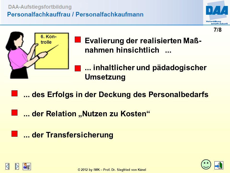 © 2012 by IWK – Prof.Dr. Siegfried von Känel 7/8 6.