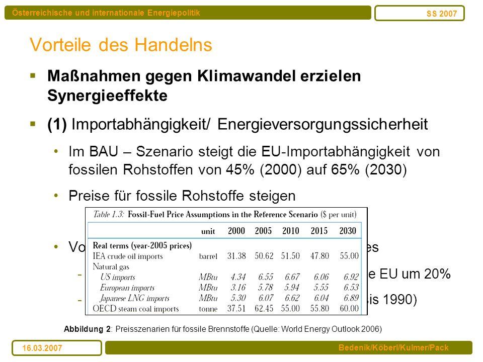 Österreichische und internationale Energiepolitik Bedenik/Köberl/Kulmer/Pack SS 2007 16.03.2007 Vorteile des Handelns Maßnahmen gegen Klimawandel erzi