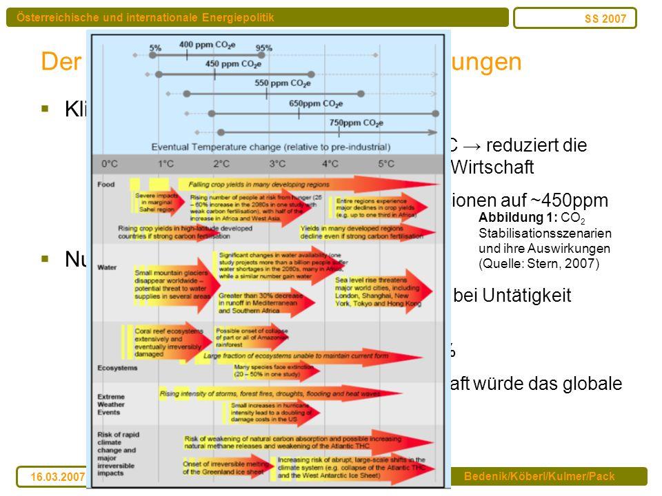 Österreichische und internationale Energiepolitik Bedenik/Köberl/Kulmer/Pack SS 2007 16.03.2007 Der Klimawandel und seine Auswirkungen Klimapolitische