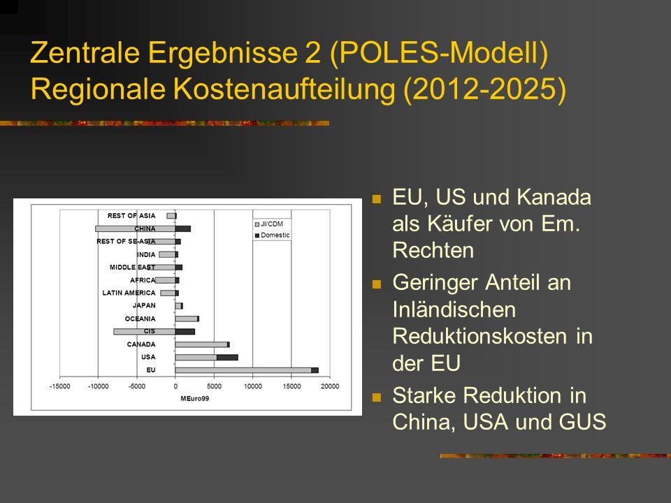 Zentrale Ergebnisse 2 (POLES-Modell) Regionale Kostenaufteilung (2012-2025) EU, US und Kanada als Käufer von Em.