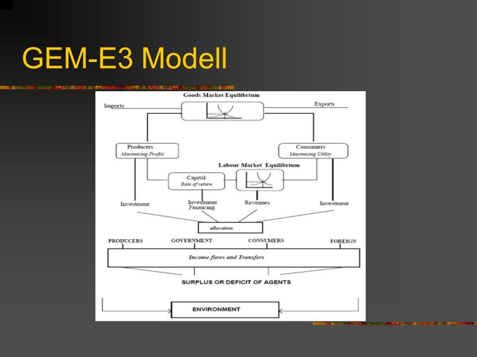 GEM-E3 Modell