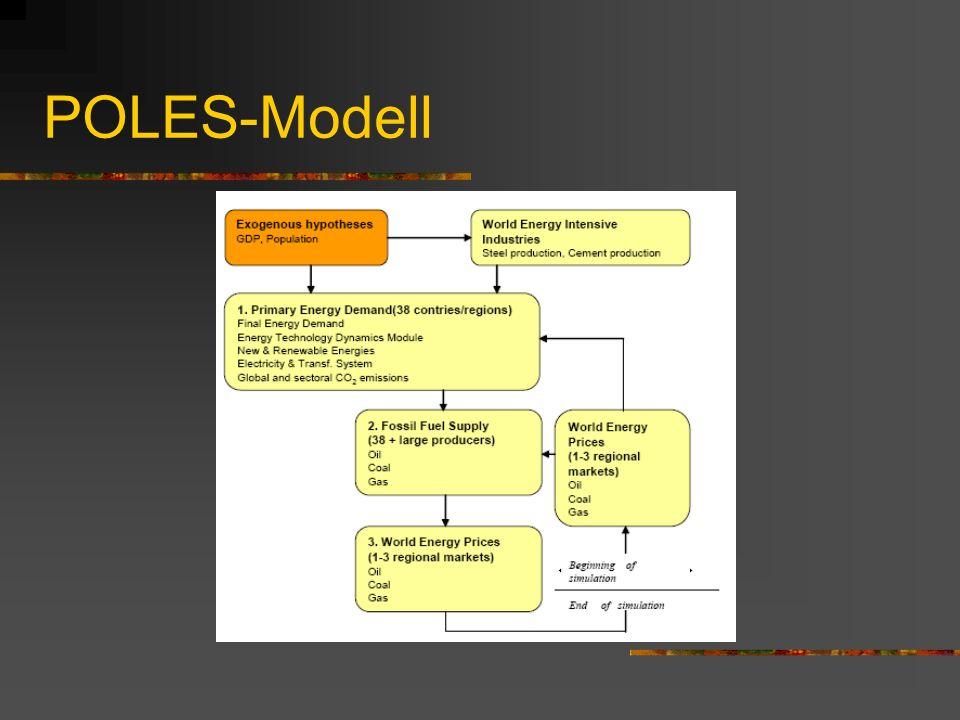 POLES-Modell
