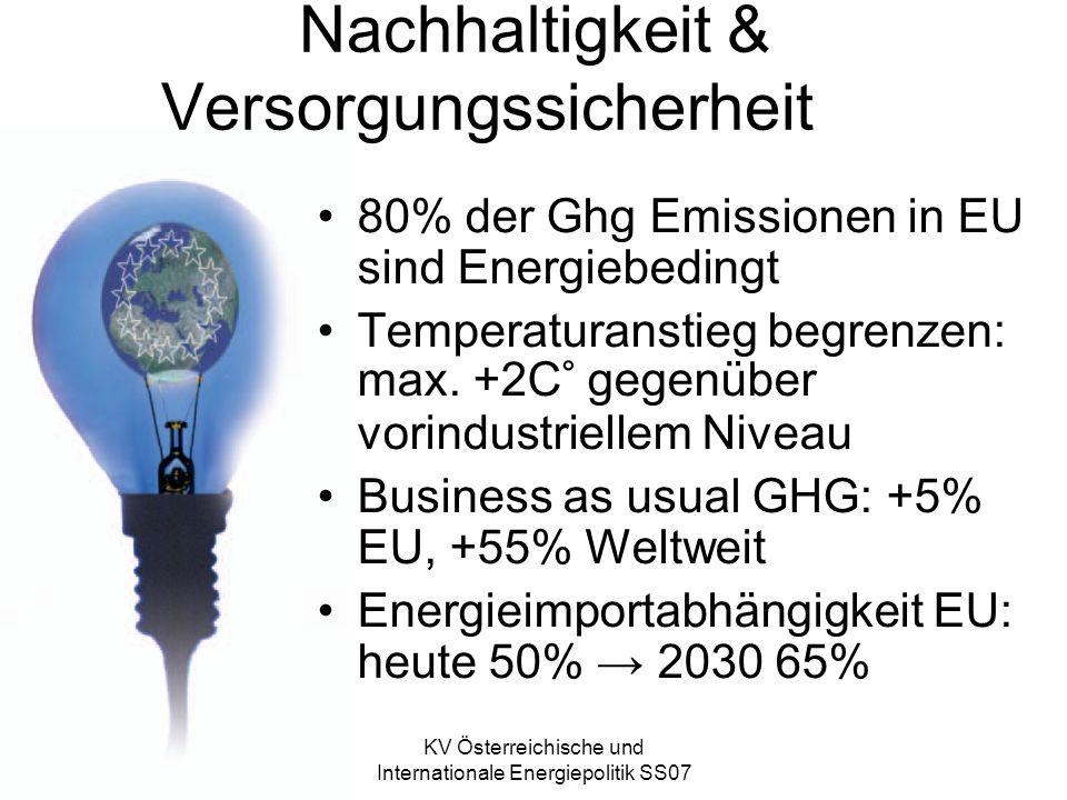 KV Österreichische und Internationale Energiepolitik SS07 Nachhaltigkeit & Versorgungssicherheit 80% der Ghg Emissionen in EU sind Energiebedingt Temperaturanstieg begrenzen: max.