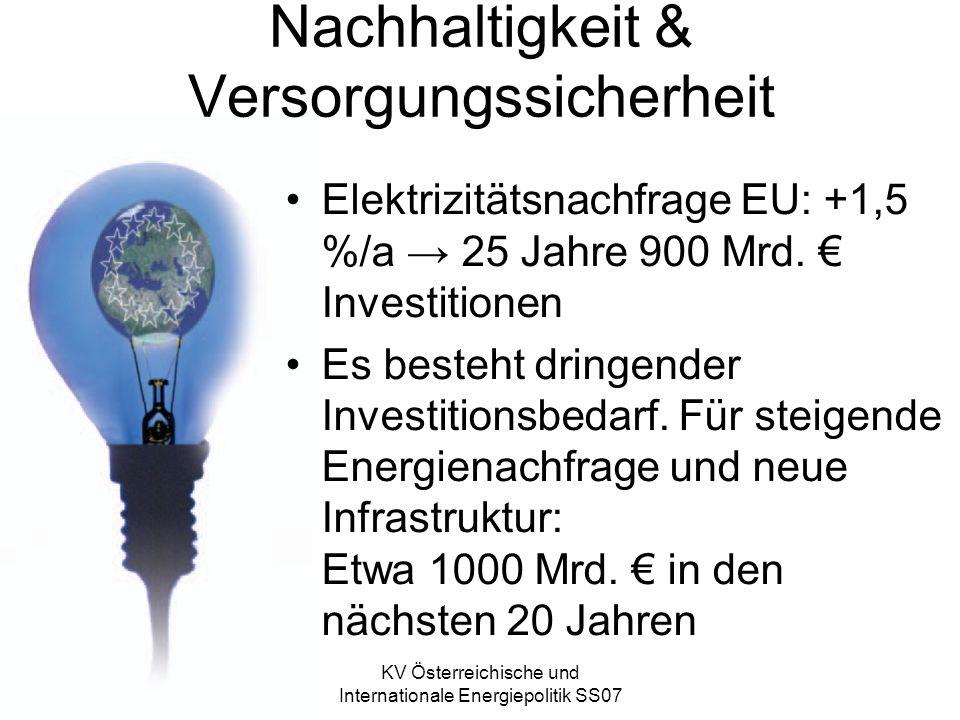 KV Österreichische und Internationale Energiepolitik SS07 Nachhaltigkeit & Versorgungssicherheit Elektrizitätsnachfrage EU: +1,5 %/a 25 Jahre 900 Mrd.
