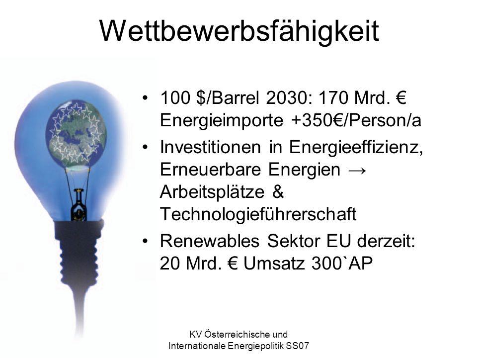 KV Österreichische und Internationale Energiepolitik SS07 Wettbewerbsfähigkeit 100 $/Barrel 2030: 170 Mrd.