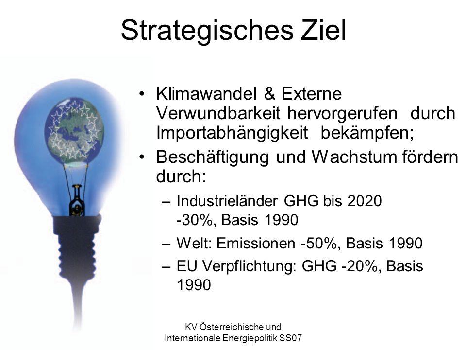 KV Österreichische und Internationale Energiepolitik SS07 Strategisches Ziel Klimawandel & Externe Verwundbarkeit hervorgerufen durch Importabhängigkeit bekämpfen; Beschäftigung und Wachstum fördern durch: –Industrieländer GHG bis 2020 -30%, Basis 1990 –Welt: Emissionen -50%, Basis 1990 –EU Verpflichtung: GHG -20%, Basis 1990