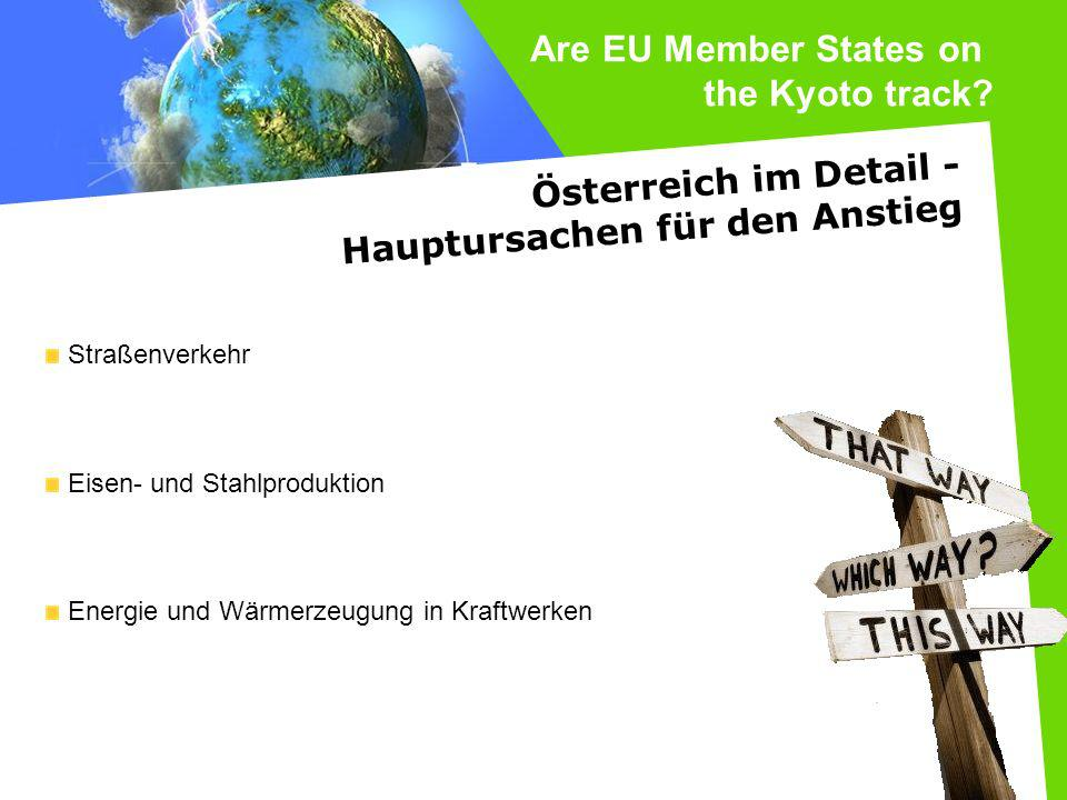 Are EU Member States on the Kyoto track.