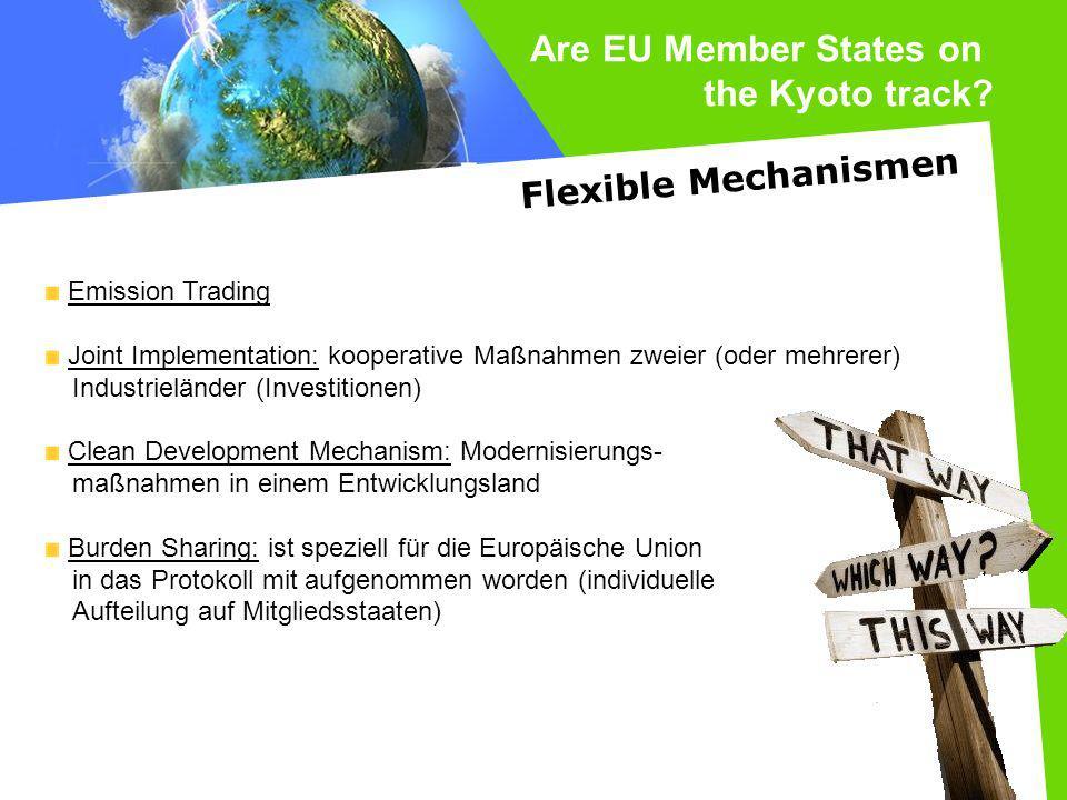 Are EU Member States on the Kyoto track? Danke für die Aufmerksamkeit!