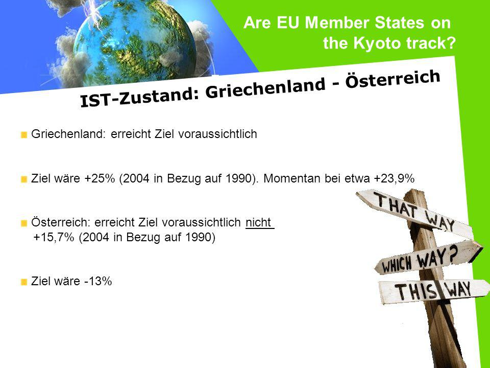 Are EU Member States on the Kyoto track? Österreich im Detail