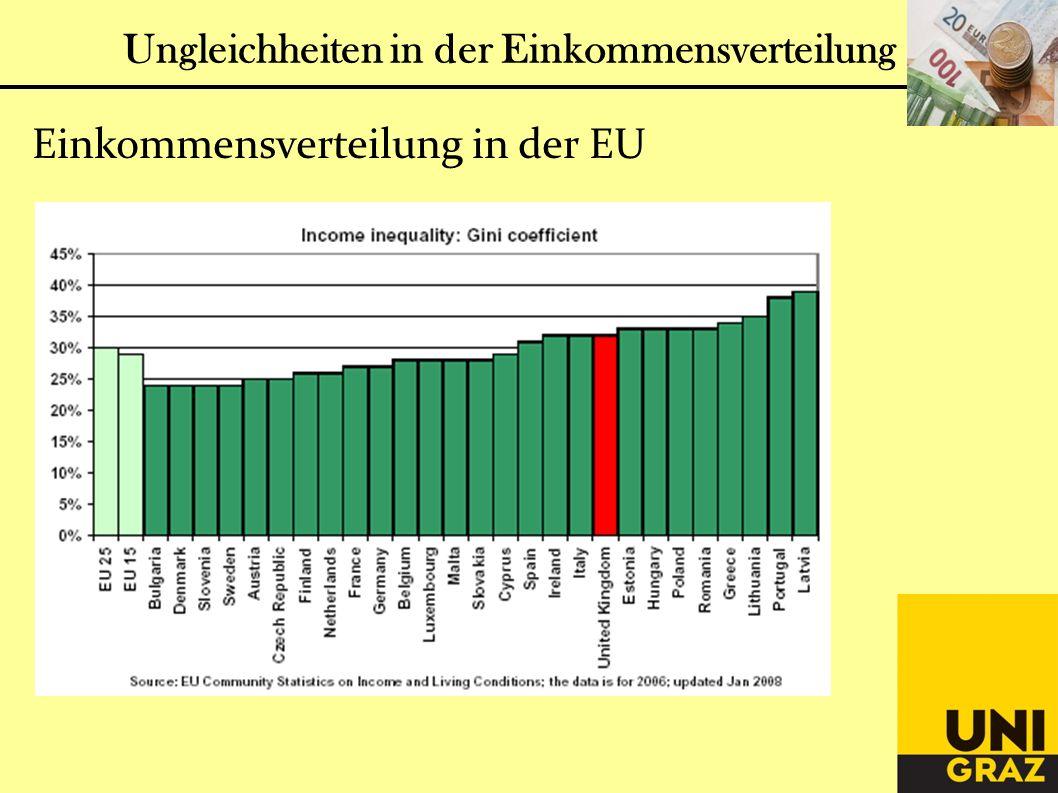 Einkommensverteilung in der EU Ungleichheiten in der Einkommensverteilung