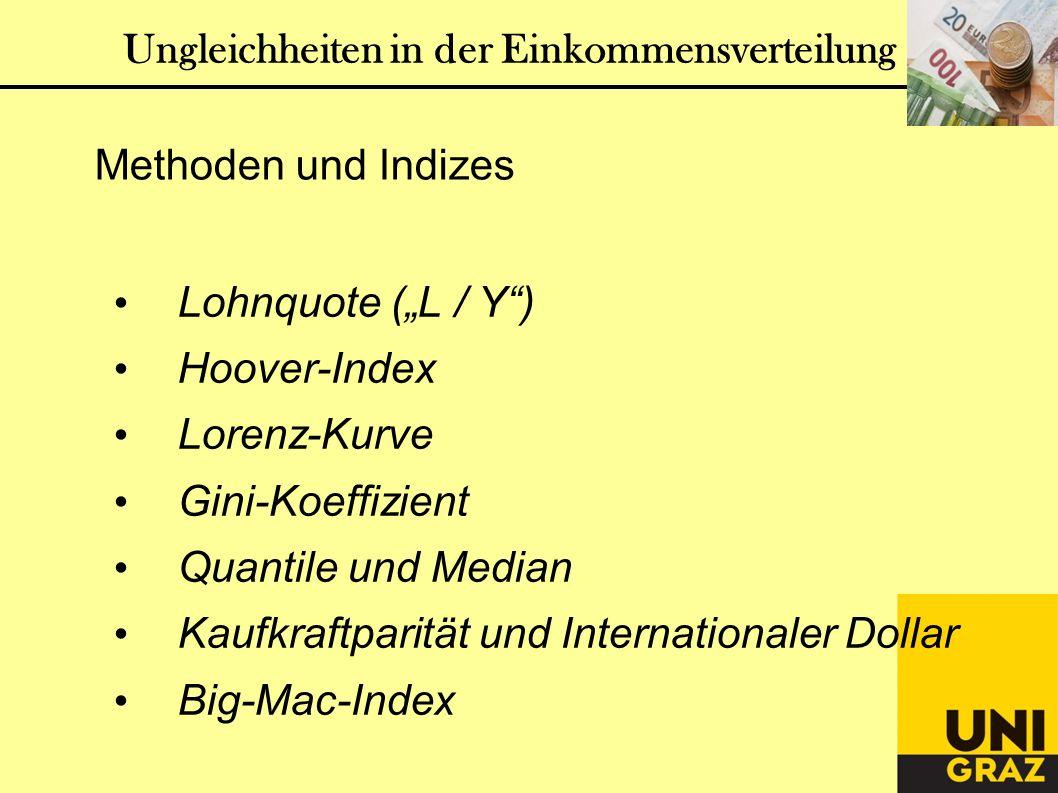 Ungleichheiten in der Einkommensverteilung Lohnquote (L / Y) Hoover-Index Lorenz-Kurve Gini-Koeffizient Quantile und Median Kaufkraftparität und Inter