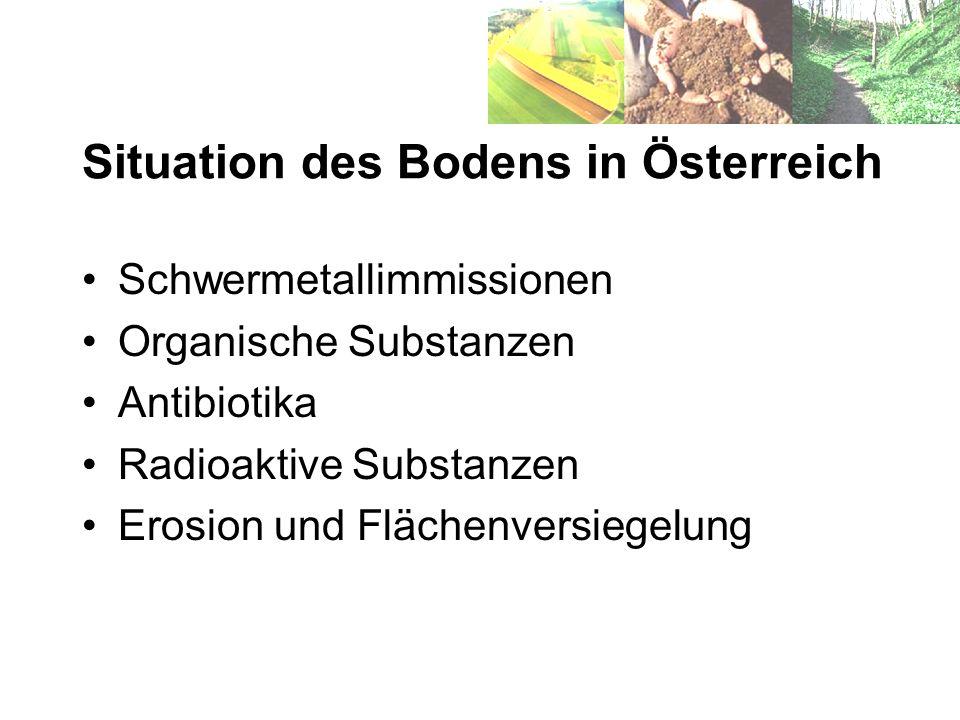 Situation des Bodens in Österreich Schwermetallimmissionen Organische Substanzen Antibiotika Radioaktive Substanzen Erosion und Flächenversiegelung