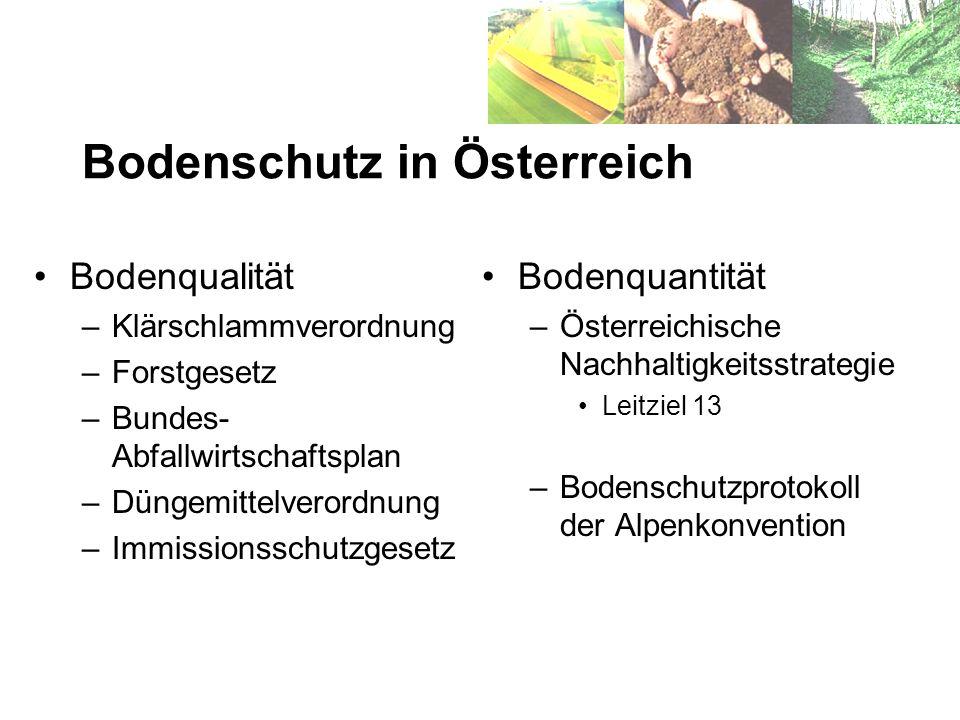 Bodenschutz in Österreich Bodenqualität –Klärschlammverordnung –Forstgesetz –Bundes- Abfallwirtschaftsplan –Düngemittelverordnung –Immissionsschutzges