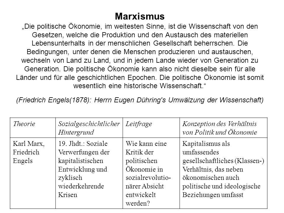 Marxismus Die politische Ökonomie, im weitesten Sinne, ist die Wissenschaft von den Gesetzen, welche die Produktion und den Austausch des materiellen