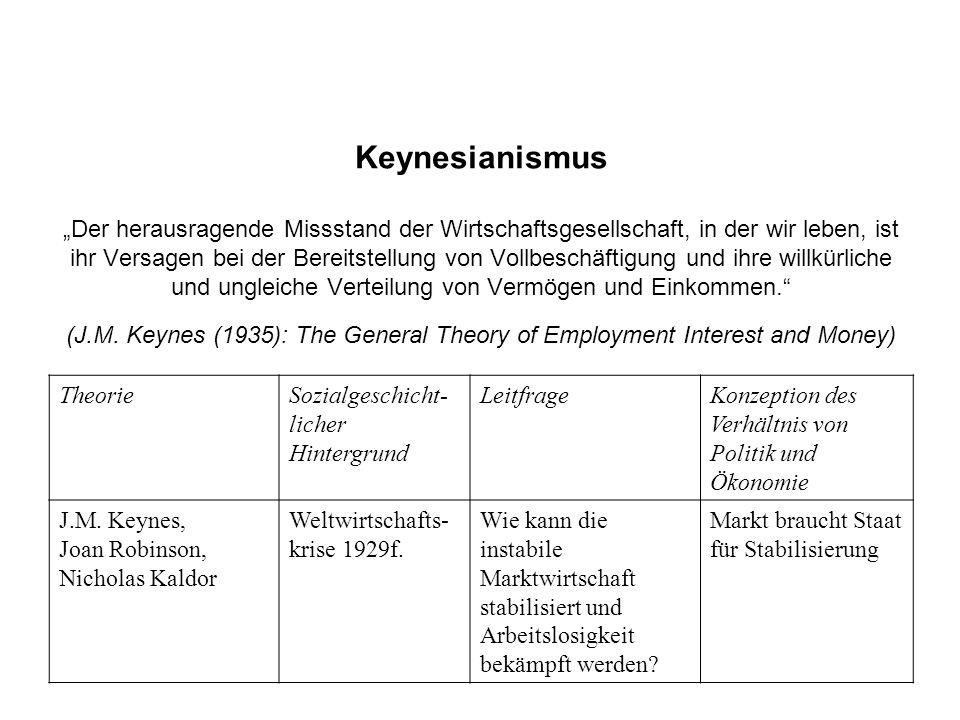 Keynesianismus Der herausragende Missstand der Wirtschaftsgesellschaft, in der wir leben, ist ihr Versagen bei der Bereitstellung von Vollbeschäftigun