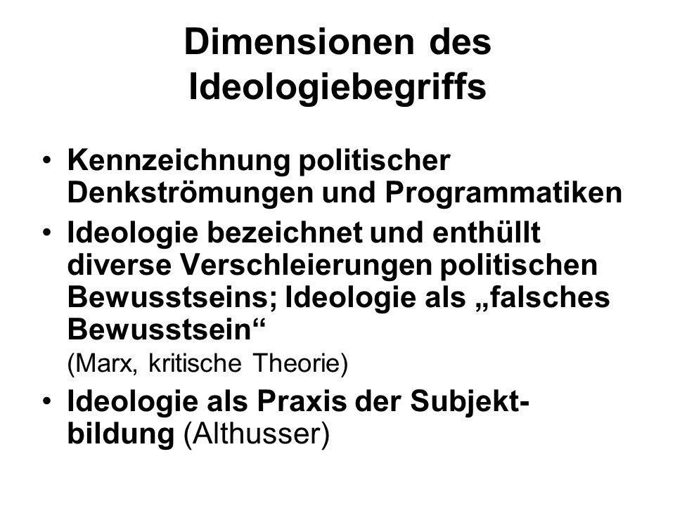 Dimensionen des Ideologiebegriffs Kennzeichnung politischer Denkströmungen und Programmatiken Ideologie bezeichnet und enthüllt diverse Verschleierung