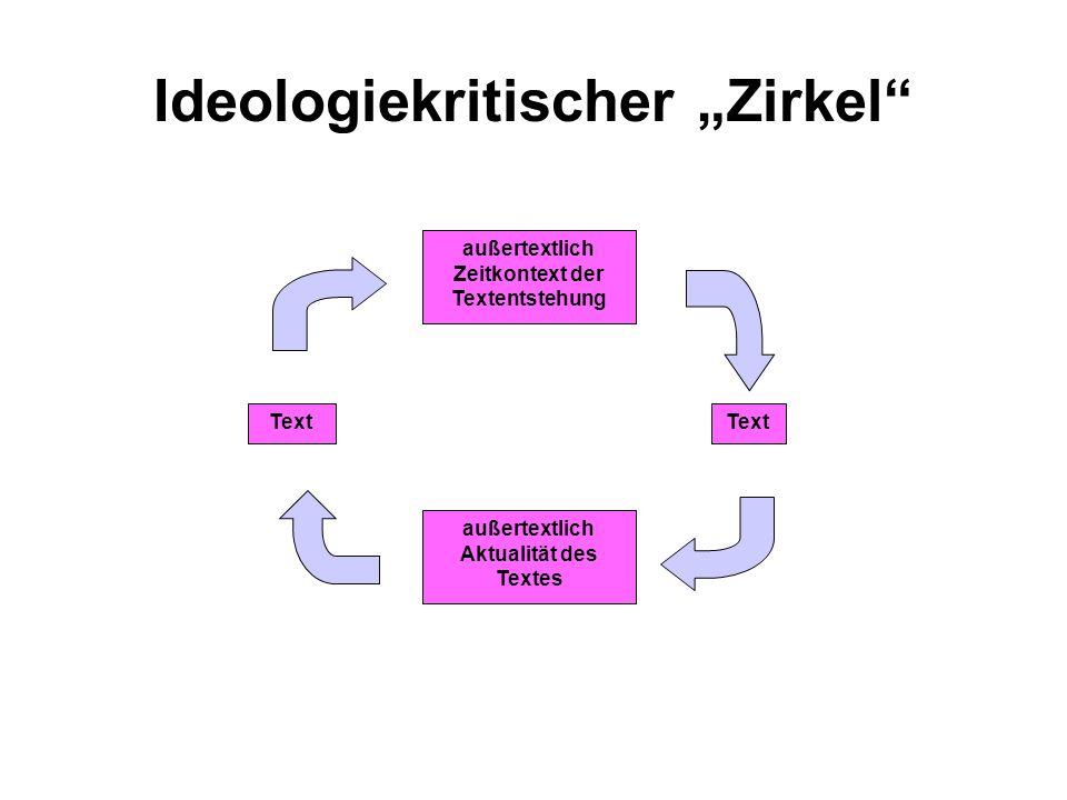 Frage nach der Bedeutung von Ideen für die Aufrechterhaltung von Herrschaft Welche Herrschaftsverhältnisse sind in Ideen/Theorien eingelagert?