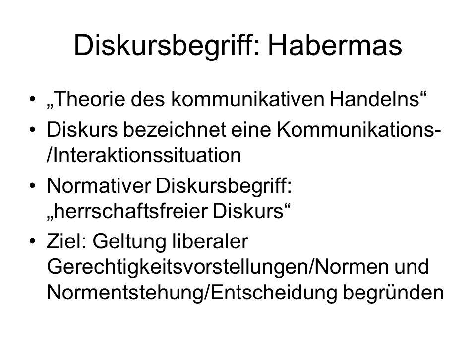Diskursbegriff: Habermas Theorie des kommunikativen Handelns Diskurs bezeichnet eine Kommunikations- /Interaktionssituation Normativer Diskursbegriff: