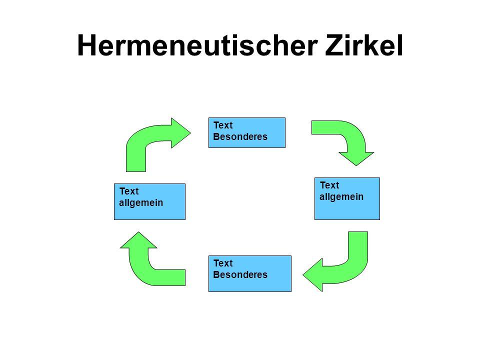 Hermeneutischer Zirkel Text Besonderes Text allgemein Text Besonderes Text allgemein