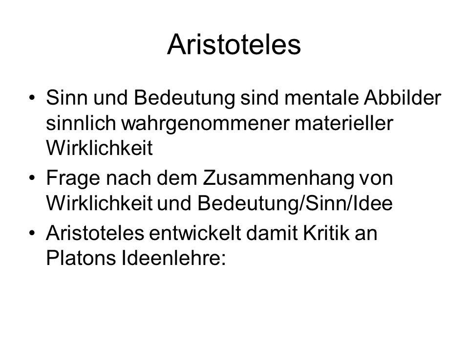 Aristoteles Sinn und Bedeutung sind mentale Abbilder sinnlich wahrgenommener materieller Wirklichkeit Frage nach dem Zusammenhang von Wirklichkeit und