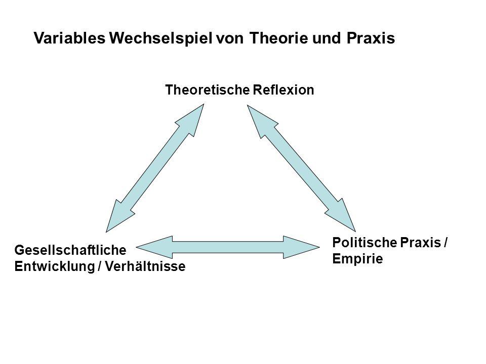 POLITISCHE THEORIE UND IDEEN- GESCHICHTE ÖSTERREICHISCHE POLITIK INTERNATIONALE POLITIK VERGLEICHENDE POLITIK