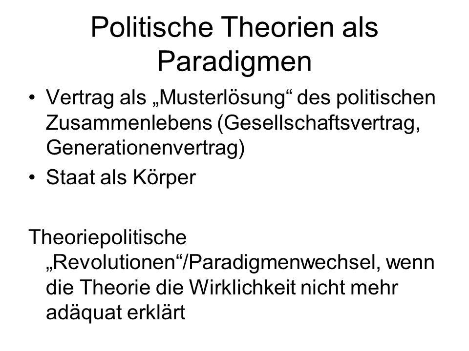 Politische Theorien als Paradigmen Vertrag als Musterlösung des politischen Zusammenlebens (Gesellschaftsvertrag, Generationenvertrag) Staat als Körper Theoriepolitische Revolutionen/Paradigmenwechsel, wenn die Theorie die Wirklichkeit nicht mehr adäquat erklärt