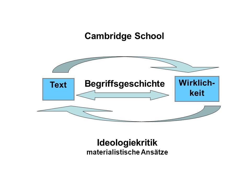 Text Wirklich- keit Cambridge School Begriffsgeschichte Ideologiekritik materialistische Ansätze