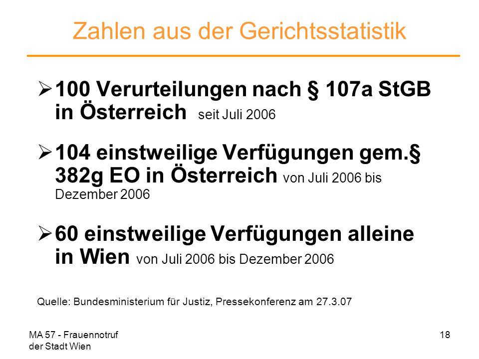 MA 57 - Frauennotruf der Stadt Wien 18 Zahlen aus der Gerichtsstatistik 100 Verurteilungen nach § 107a StGB in Österreich seit Juli 2006 104 einstweil