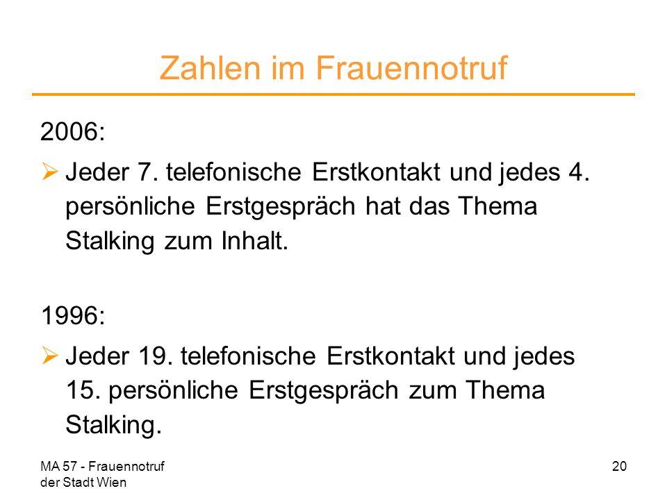 MA 57 - Frauennotruf der Stadt Wien 20 Zahlen im Frauennotruf 2006: Jeder 7. telefonische Erstkontakt und jedes 4. persönliche Erstgespräch hat das Th