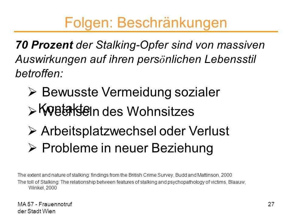 MA 57 - Frauennotruf der Stadt Wien 27 Folgen: Beschränkungen 70 Prozent der Stalking-Opfer sind von massiven Auswirkungen auf ihren pers ö nlichen Le