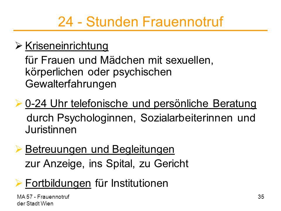 MA 57 - Frauennotruf der Stadt Wien 35 24 - Stunden Frauennotruf Kriseneinrichtung für Frauen und Mädchen mit sexuellen, körperlichen oder psychischen