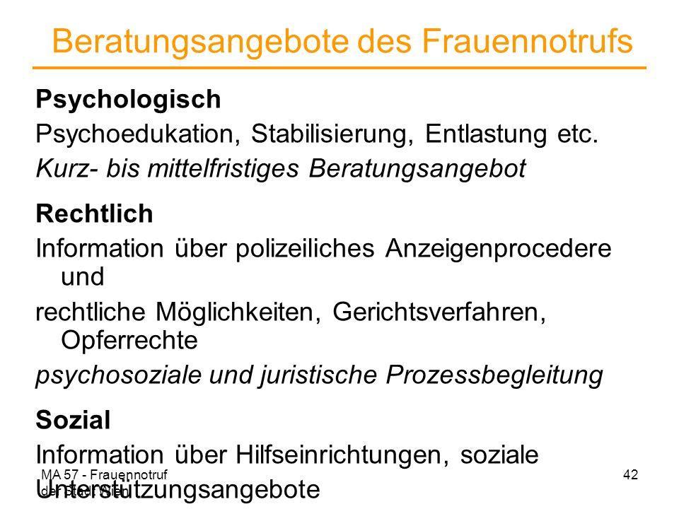 MA 57 - Frauennotruf der Stadt Wien 42 Beratungsangebote des Frauennotrufs Psychologisch Psychoedukation, Stabilisierung, Entlastung etc. Kurz- bis mi