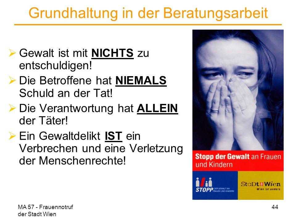 MA 57 - Frauennotruf der Stadt Wien 44 Grundhaltung in der Beratungsarbeit Gewalt ist mit NICHTS zu entschuldigen! Die Betroffene hat NIEMALS Schuld a