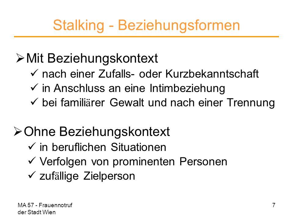 MA 57 - Frauennotruf der Stadt Wien 7 Stalking - Beziehungsformen Mit Beziehungskontext nach einer Zufalls- oder Kurzbekanntschaft in Anschluss an ein