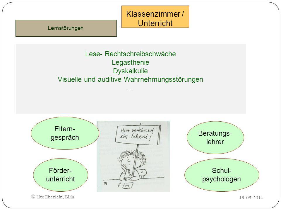 Lese- Rechtschreibschwäche Legasthenie Dyskalkulie Visuelle und auditive Wahrnehmungsstörungen … Lernstörungen Klassenzimmer / Unterricht © Ute Eberle