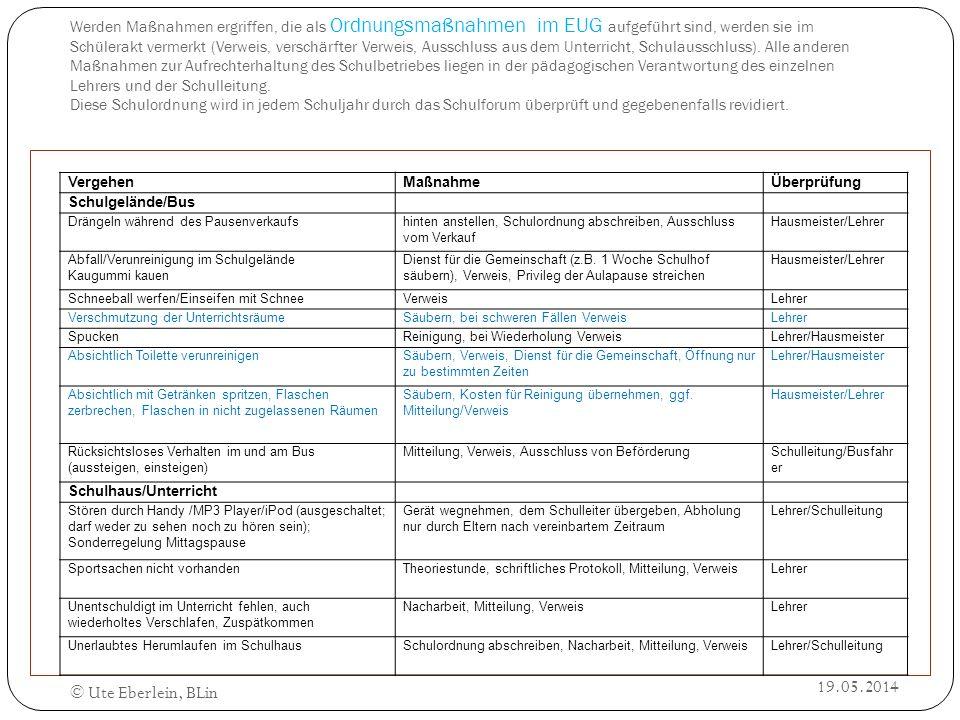 Werden Maßnahmen ergriffen, die als Ordnungsmaßnahmen im EUG aufgeführt sind, werden sie im Schülerakt vermerkt (Verweis, verschärfter Verweis, Aussch