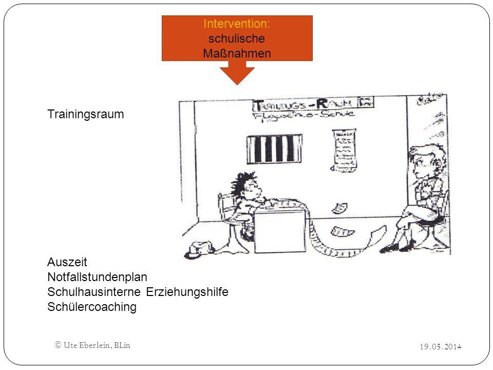 © Ute Eberlein, BLin Intervention: schulische Maßnahmen Trainingsraum Auszeit Notfallstundenplan Schulhausinterne Erziehungshilfe Schülercoaching
