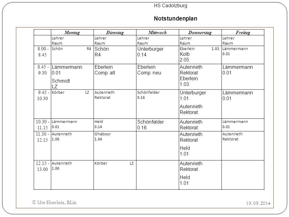 MontagDienstagMittwochDonnerstagFreitag Lehrer Raum 8.00 - 8.45 Schön R4 Unterburger 0.14 Eberlein 1.03 Kolb 2.05 Lämmermann 0.01 8.45 - 9.30 Lämmerma